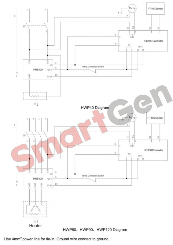 SmartGen HWP60 Engine Heater, Suitable for various engine with (35~50)L displacement